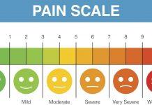 đo đau như thế nào